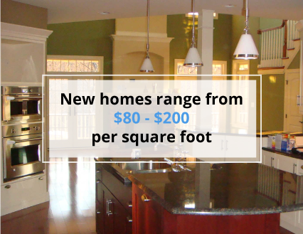 Charming Average Cost Of New Custom Home